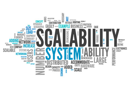 Word Cloud with Scalability related tags