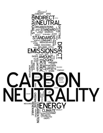 Word Cloud with Carbon Neutrality related tags