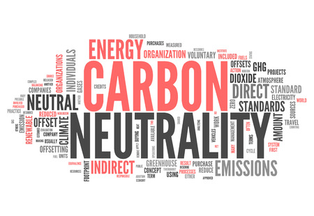 co2 neutral: Word Cloud with Carbon Neutrality related tags