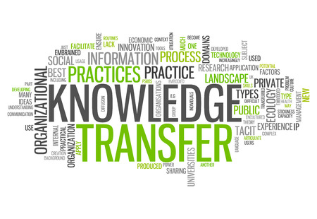 Word Cloud with Knowledge Transfer related transfer