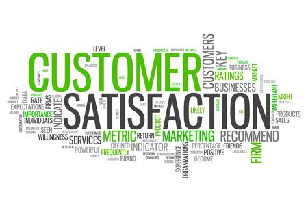 Word Cloud mit Kundenzufriedenheit verwandte Tags