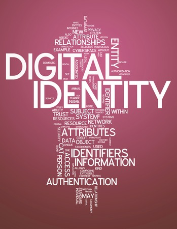 identifiers: Word Cloud with Digital Identity related tags