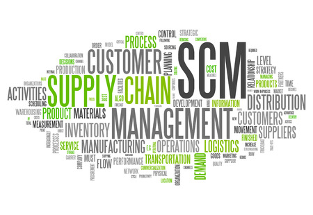 supply chain: Word Cloud with Supply Chain Management related tags