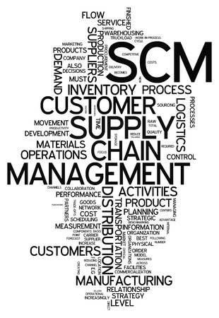 scm: Word Cloud with Supply Chain Management related tags