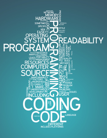 compiler: Word Cloud with Coding related tags