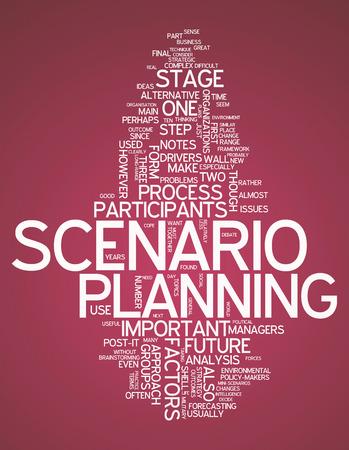 scenario: Word Cloud with Scenario Planning related wording