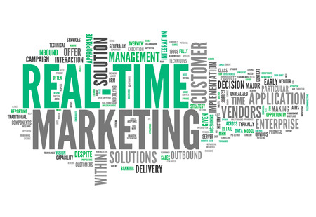 marketers: Word Cloud with Real-Time Marketing related tags