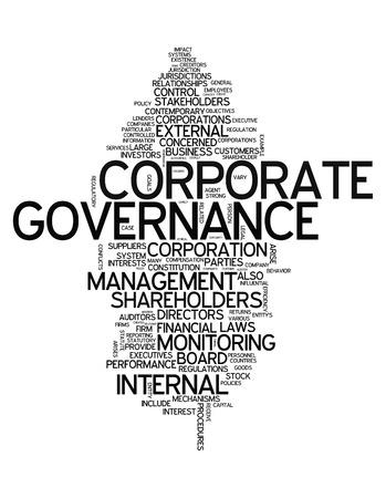 governance: Word Cloud met Corporate Governance gerelateerde tags