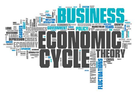 cicla: Nube de la palabra con las etiquetas relacionadas con el ciclo económico