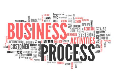 Word Cloud avec Business Process liés balises