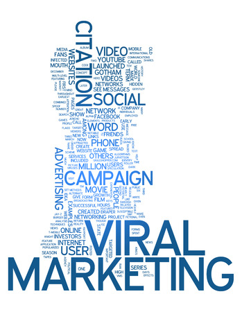 viral marketing: Word Cloud with Viral Marketing related tags