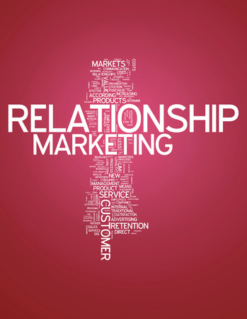 retention: Word Cloud with Relationship Marketing related tags