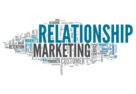 long term: Word Cloud with Relationship Marketing related tags