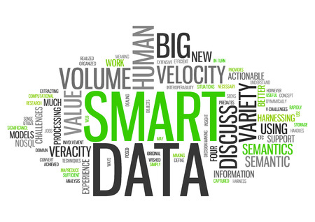 wordcloud: Wordcloud with Smart Data related tags