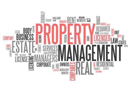 Wort-Wolke mit Property Management verwandte Tags Standard-Bild - 54653193