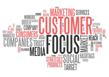 Word Cloud met Customer Focus gerelateerde tags
