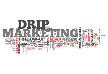 Word Cloud with Drip Marketing related tags