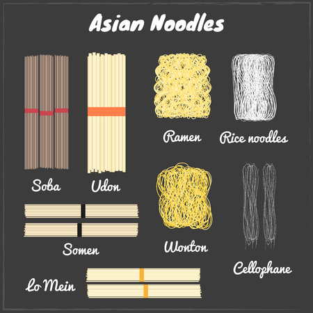 noodles: Asian noodles. Soba, udon, ramen, rice noodles, somen, wonton, cellophane, lo mein (egg noodles). Different kinds of asian noodles on the blackboard. Japanese Chinese noodles. South East Asian cuisine