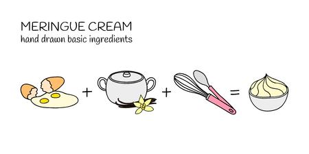 Hand drawn ingredients for meringue cream.