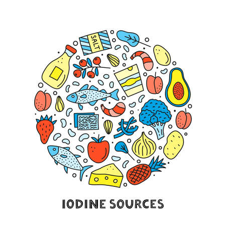 Doodle colored iodine foods sources in circle. Çizim