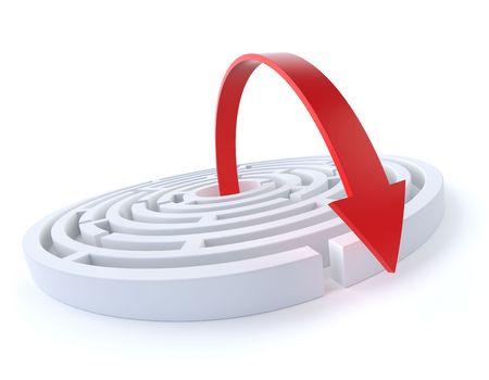 shortcut: Exit strategy