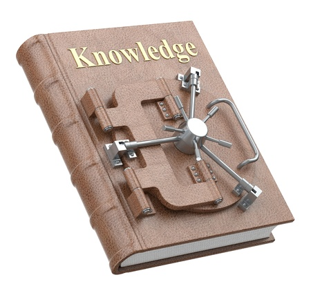 knowledge concept: Knowledge concept