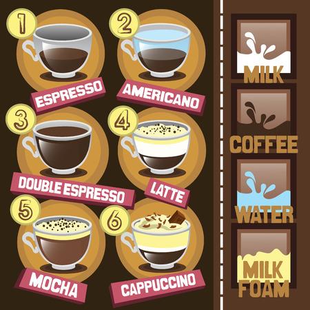 cappucino: Coffee beverages types and preparation: espresso, mocha, macchiato, americano, latte, cappuccino, espresso. Vintage set - types of coffee drinks on retro background - vector illustration