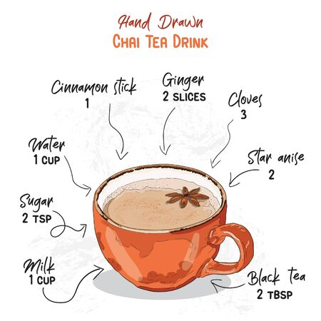 Hand Drawn Colorful Chai Tea Hot Drink Ingredients Handwritten Recipe Illustration