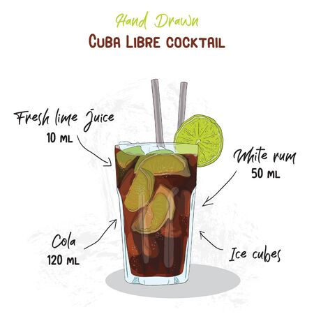 Hand Drawn Colorful Cuba Libre Summer Cocktail Drink Handwritten Ingredients Recipe