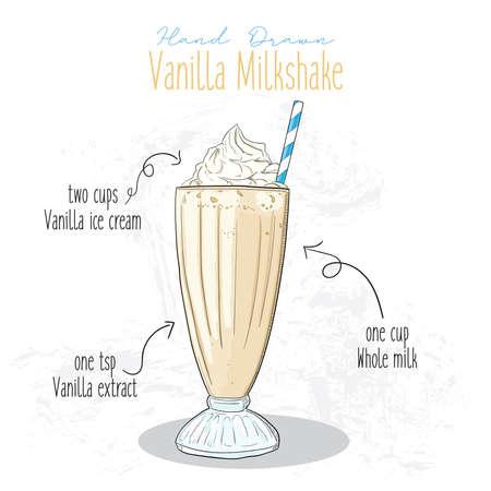 Hand Drawn Colorful Vanilla Milkshake Summer Drink Recipe Illustration