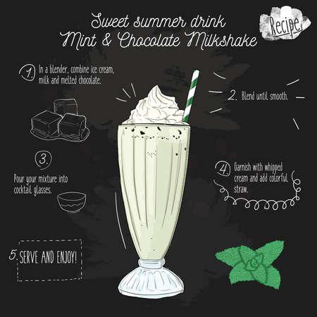 Hand Drawn Colorful Mint and White Chocolate Milkshake Summer Drink Recipe on Blackboard