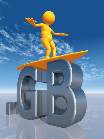 GB Top Level Domain of the United Kingdom