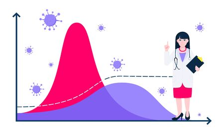 Flattening the virus disease curve vector illustration concept. Epidemic infographic with two graphs grows exponentially or gradually. Flatten curve infection and health care system capacity. 일러스트