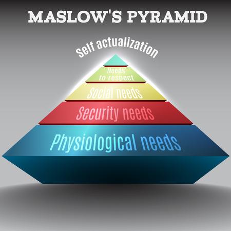 Vector gekleurde 3d Maslow piramide voor het onderwijs