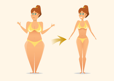 Woman before and after diet, fitness . Cartoon character of fat and lean girl.Flat vector illustration