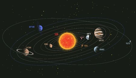 Solar system.Hand drawn style.Space design.Color version.Vector illustration