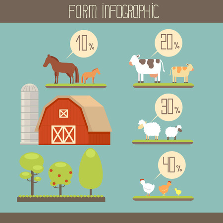 Farm infographic Vector