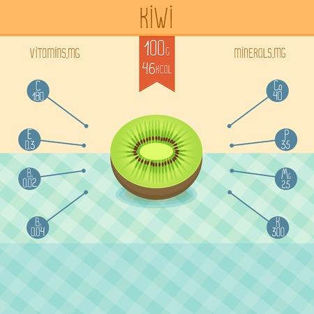mineralien: Kiwi Vitaminen und Mineralstoffen, Infografik Illustration