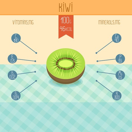 nutritive: Kiwi vitamins and minerals, infographic