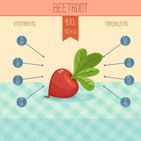 mineralien: Rote-Bete-Vitaminen und Mineralstoffen, Infografik Illustration