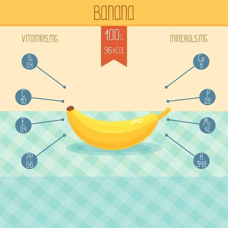 mineralien: Banana Vitaminen und Mineralstoffen, Infografik