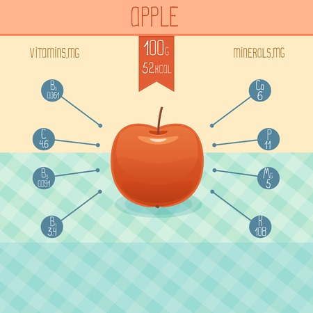 minerals: Apple vitamins and minerals, infographic Illustration
