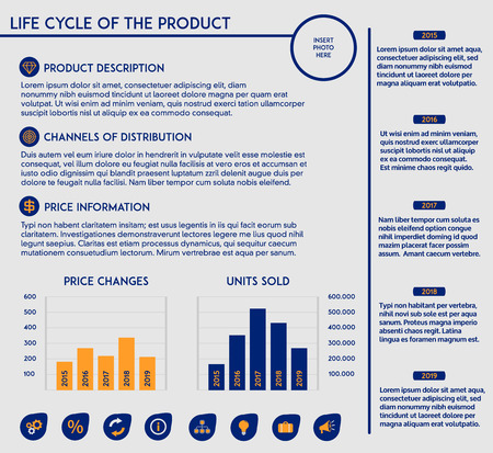 Editable template - life cycle of a product in marketing with charts, diagrams and icons Vector