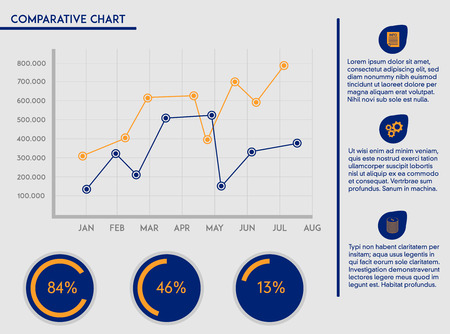 Business template - comparative line and circular charts with icons and editable text Illustration