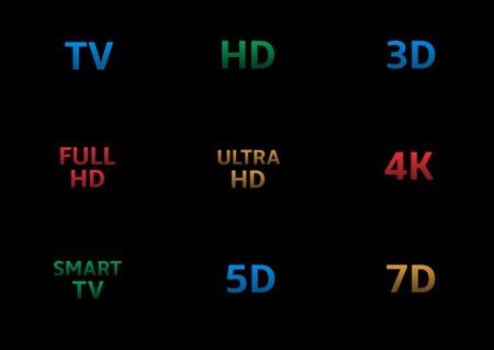 contrast resolution: TV labels.HD 3D 4K 5D 7D Full HD Smart TV Ultra HD