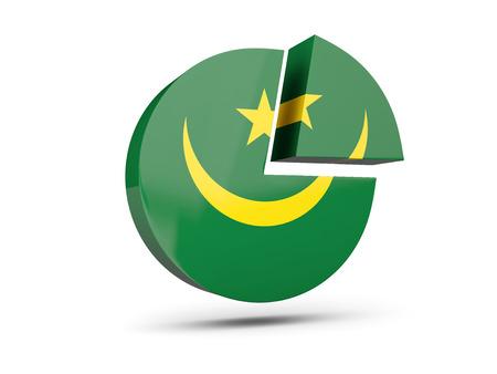 Flag of mauritania, round diagram icon isolated on white. 3D illustration Stock Photo
