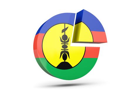 new caledonia: Flag of new caledonia, round diagram icon isolated on white. 3D illustration Stock Photo