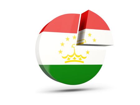 economy of tajikistan: Flag of tajikistan, round diagram icon isolated on white. 3D illustration Stock Photo