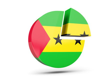 Flag of sao tome and principe, round diagram icon isolated on white. 3D illustration Stock Photo