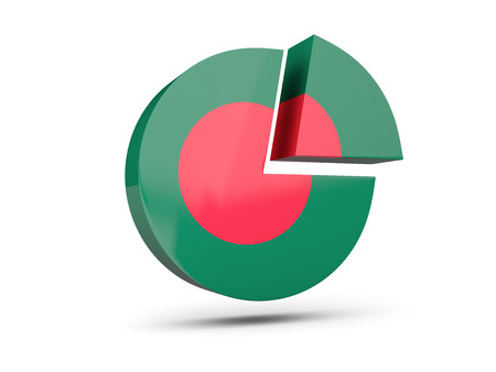 Flag of bangladesh, round diagram icon isolated on white. 3D illustration Stock Photo